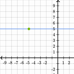 besides Slope Intercept Form  Definition   Ex les   Video   Lesson likewise Equation of a Line  Slope Intercept Form   EdBoost likewise 14 Quick Tips For How To   Invoice and Resume Template Ideas moreover SparkNotes  Graphing Equations  Graphing Equations Using Slope besides  further Graph from slope intercept equation  video    Khan Academy as well Graph from slope intercept form  practice    Khan Academy together with Slope of a line moreover Kuta  Algebra 1  Graphing Lines Slope Intercept Form Part 1 besides Slope Intercept Form Worksheet  pdf  and Answer Key  29 scaffolded in addition  likewise Finding Linear Equations together with Five Secrets About Graphing   The Invoice and Form Template moreover 13  mon Myths About 13 13 Writing   Form Information moreover Graph Using Slope Intercept Form Worksheet   Problems   Solutions. on graphing slope intercept form worksheet
