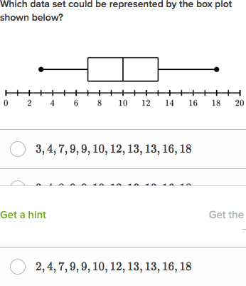Box And Whisker Plot How To Construct Video Khan Academy
