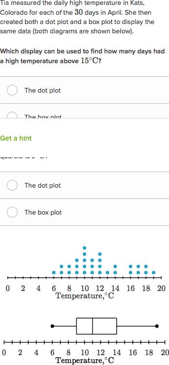 making a dot plot