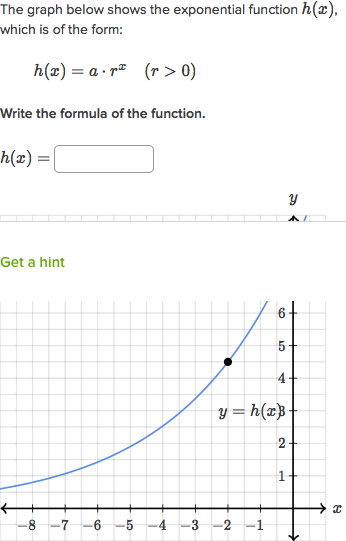 Writing Exponential Functions From Graphs Algebra Video Khan