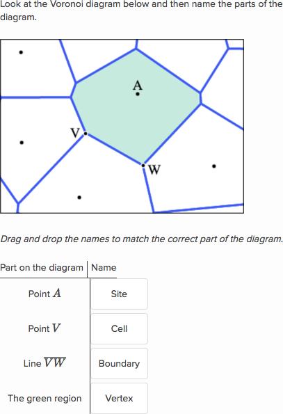 Voronoi Partition Video Patterns Khan Academy