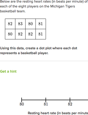 Creating Dot Plots Organizing Data Practice Khan Academy