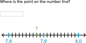 decimals on the number line hundredths practice  khan academy
