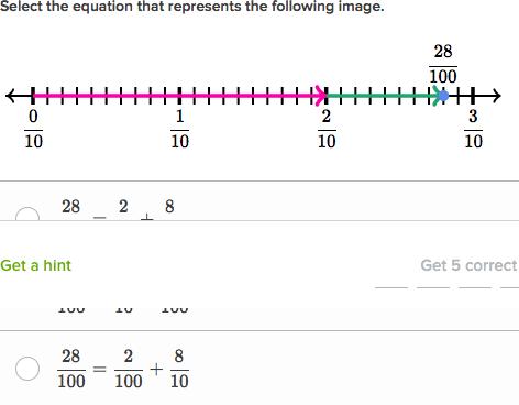 Adding fractions (denominators 10 & 100) (video) | Khan Academy