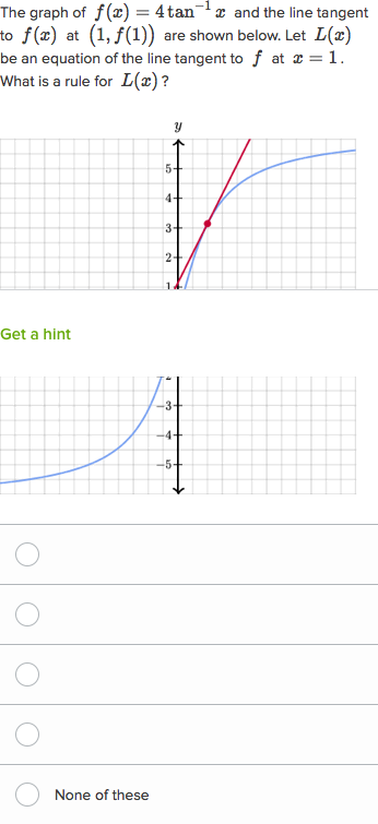 Derivatives Of Inverse Functions Practice Khan Academy
