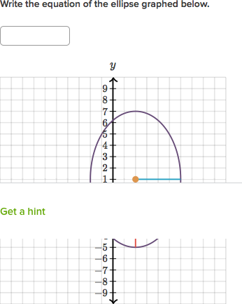 Ellipse Standard Equation From Graph Video Khan Academy