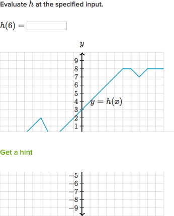 Evaluate functions from their graph | Algebra (practice ...