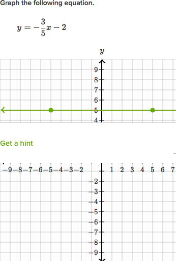 Graph From Slope Intercept Form Practice Khan Academy