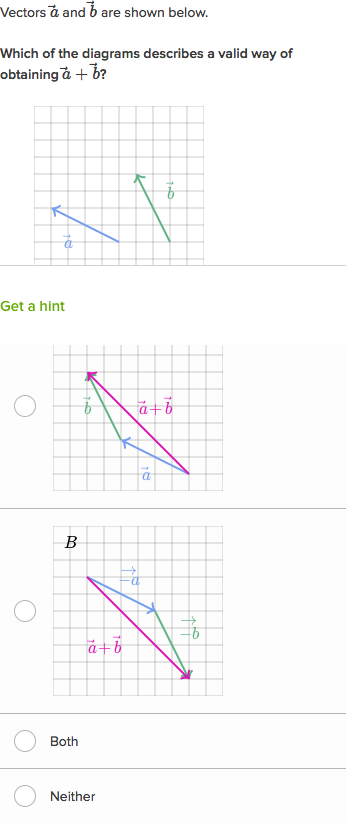 math worksheet : graphically subtracting vectors  vectors  khan academy : Graphical Vector Addition Worksheet