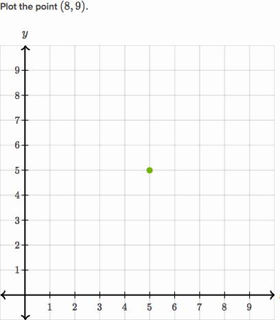 Point Graph Idas Ponderresearch Co
