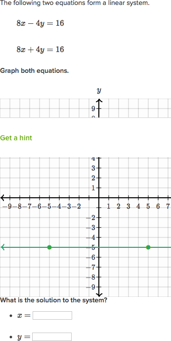 Systems Of Equations With Graphing 5x3y7 3x 2y8 Video Khan