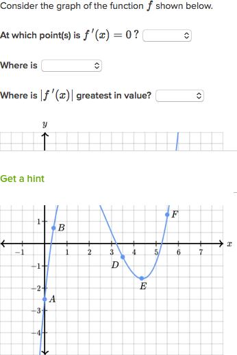 The Derivative Tangent Line Equations Video Khan Academy