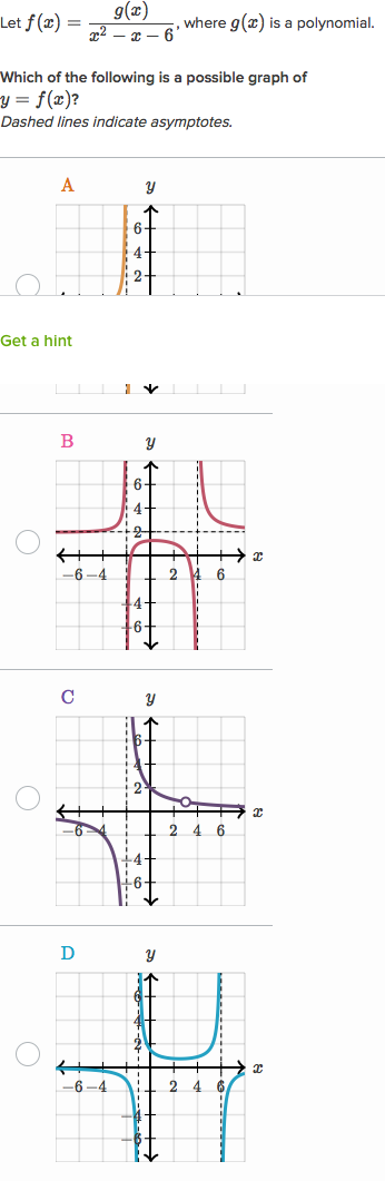 Graphs of rational functions (practice) | Khan Academy