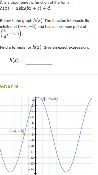 Graph Sinusoidal Functions Phase Shift Practice Khan Academy