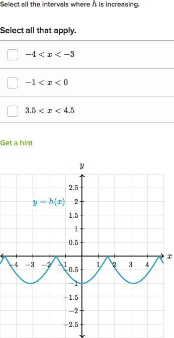 Increasing and decreasing intervals | Algebra (practice) | Khan ...