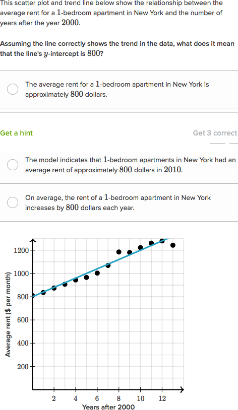 Interpreting A Trend Line Video Khan Academy