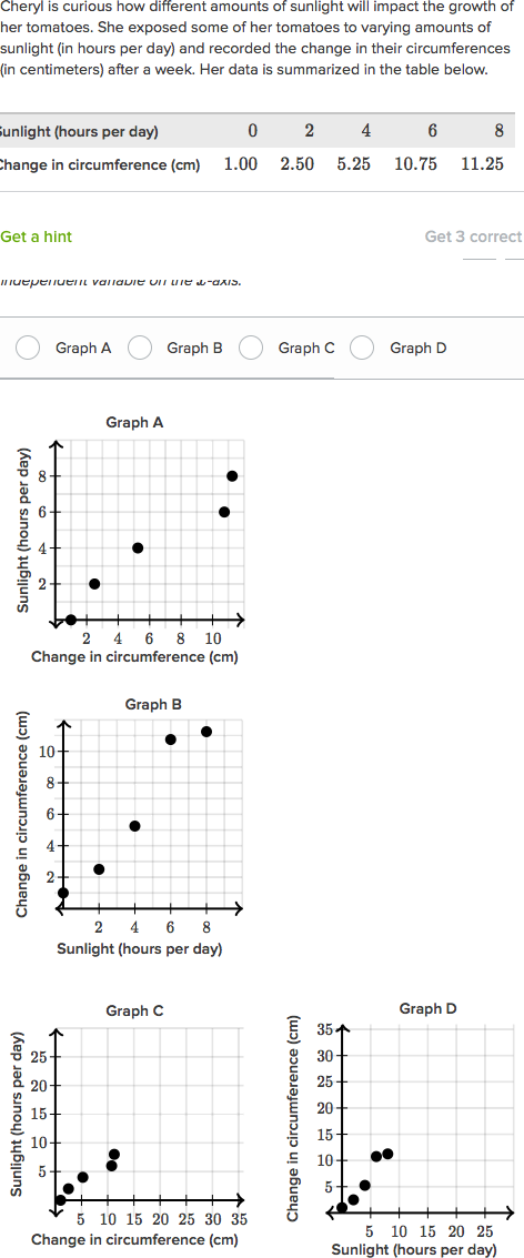 Constructing a scatter plot video khan academy ccuart Choice Image