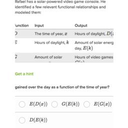 Algebra II | Khan Academy
