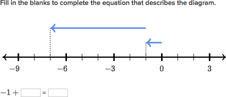 math worksheet : number equations  number lines  adding  subtracting with  : Subtracting Integers On A Number Line Worksheet