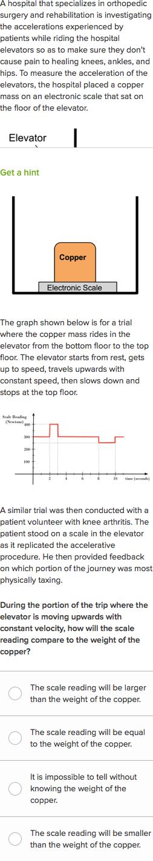 An elevator in a hospital (practice) | Khan Academy