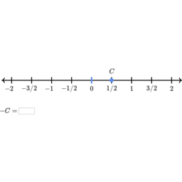 Number opposites (practice) | Khan Academy