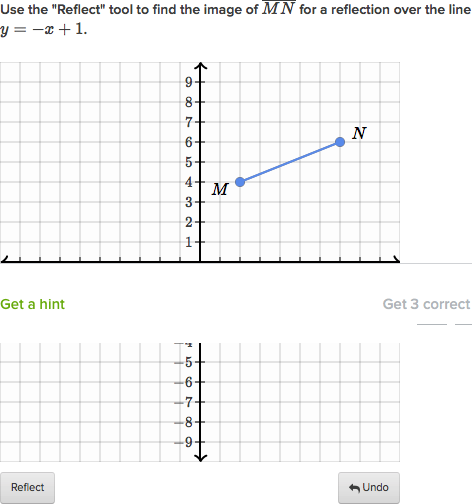 Reflect Points Practice Reflections Khan Academy