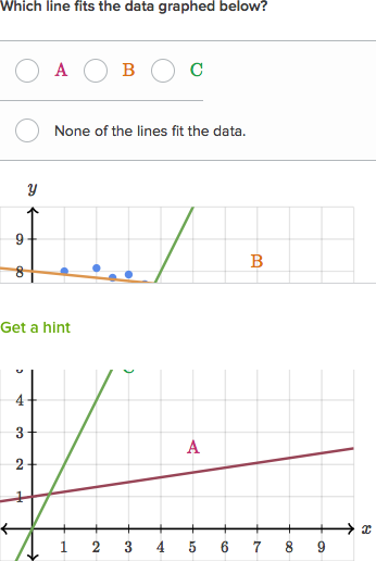 Interpreting a trend line video khan academy ccuart Images