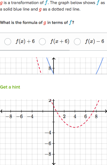 Transforming Functions Practice Khan Academy