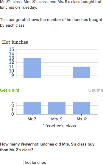 solving problems with bar graphs 1 creating picture and bar graphs 1 (video) khan academy