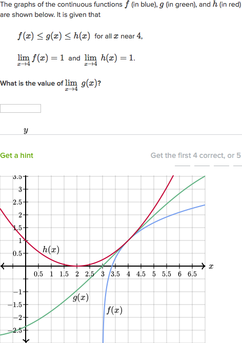 Differential calculus khan academy fandeluxe Gallery