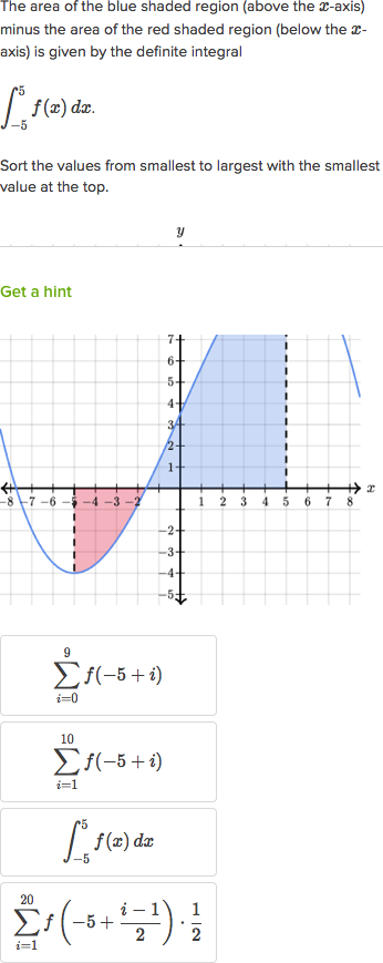 Riemann Sums and Error | Continuous Everywhere but Differentiable ...