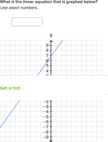 Writing Linear Equations In All Forms Video Khan Academy