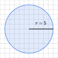 Area of a circle (article) | Khan Academy