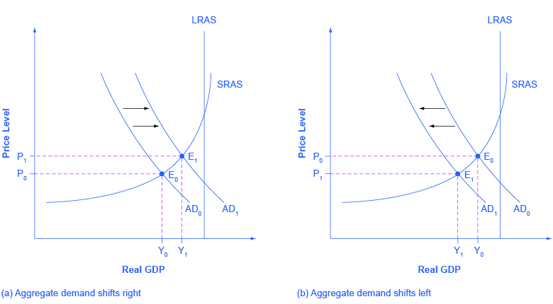 If the demand curve for investment shifts to the left itm saturn pro mt4 forex