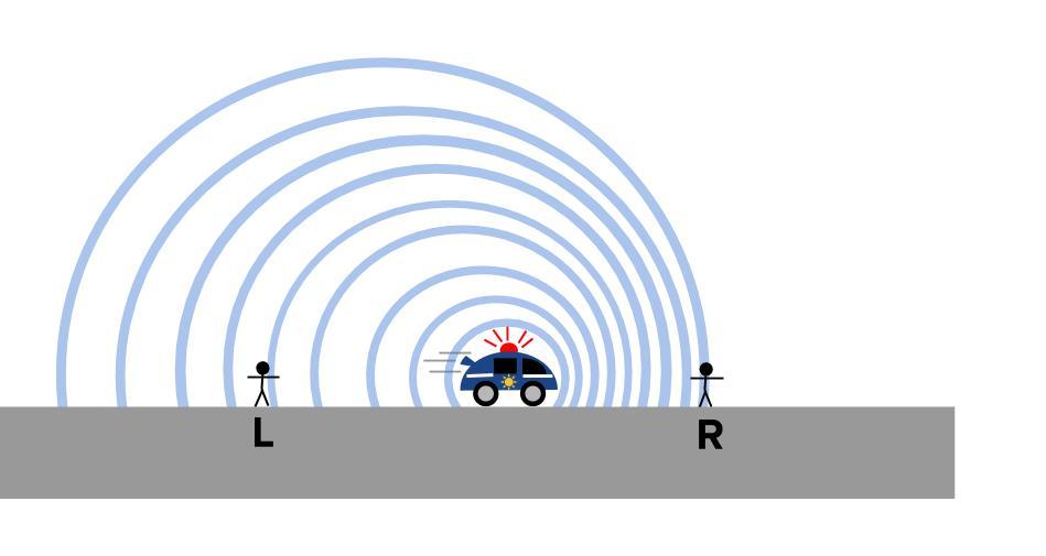 doppler-effect-review-ap-1 (article) | Khan Academy