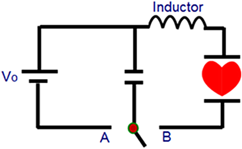 the circuit elements of a simple defibrillator practice  khan, wiring diagram