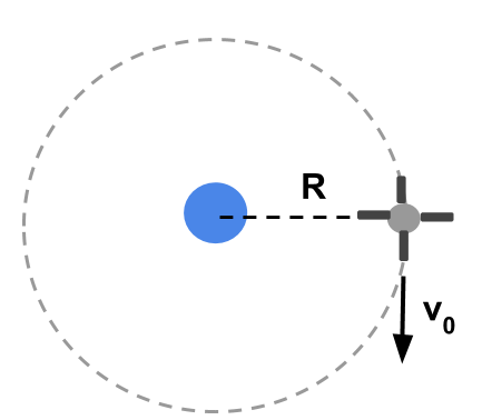 Gravity and orbits (practice) | Khan Academy