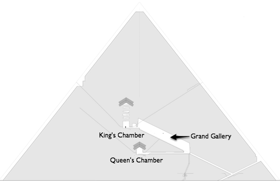 Diagram of the interior of the Pyramid of Khufu