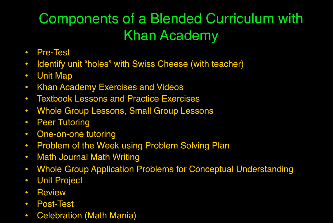 math worksheet : khan academy at eastside college prep  eastside prep  khan academy : Khan Academy Math Worksheets