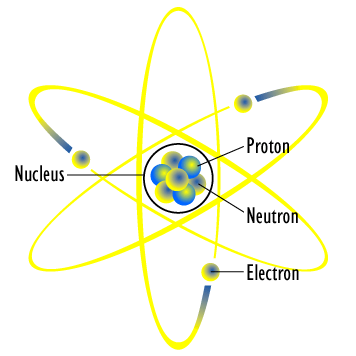 an atom of lithium shown using the planetary model  the electrons are in  circular orbits around the nucleus  image credit: planetary atomic model  from