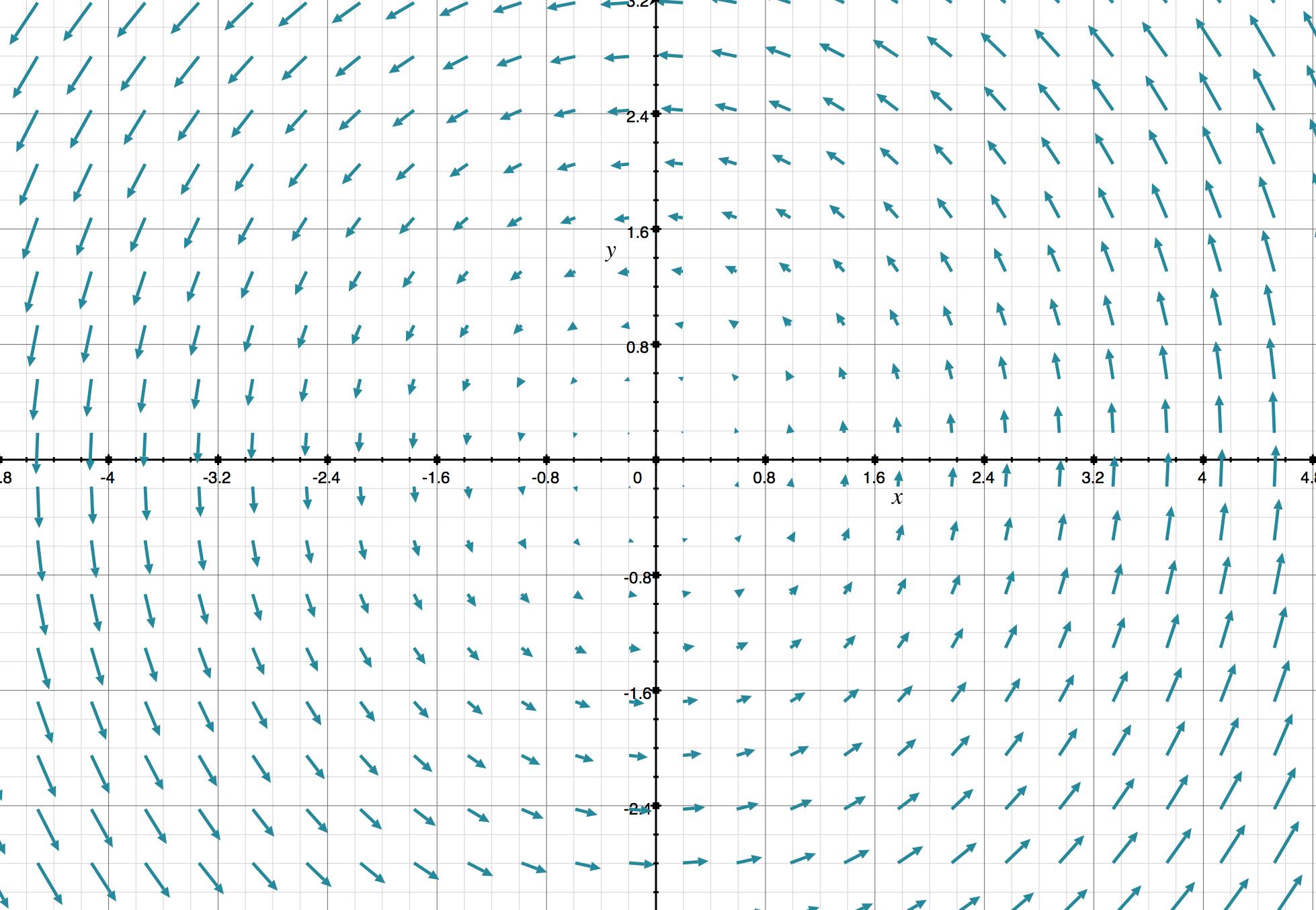 Line integrals in a vector field (article)   Khan Academy