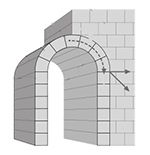 The thrust of a barrel vault