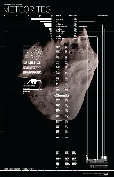 human body chemistry pdf