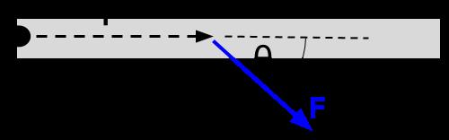 Calculating torque (practice) | Khan Academy