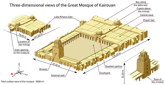 The great mosque of kairouan article khan academy for Floor function definition