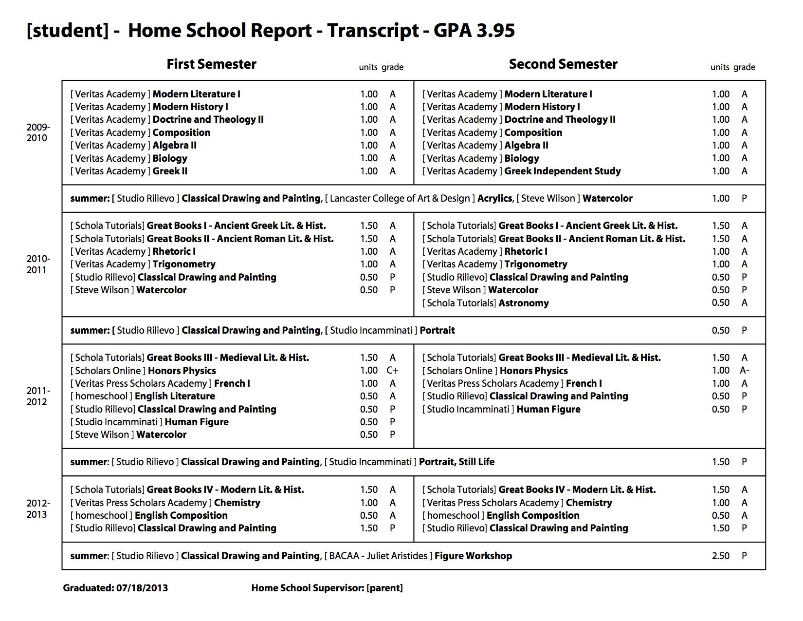 Sample School Report And Transcript For Homeschoolers Article