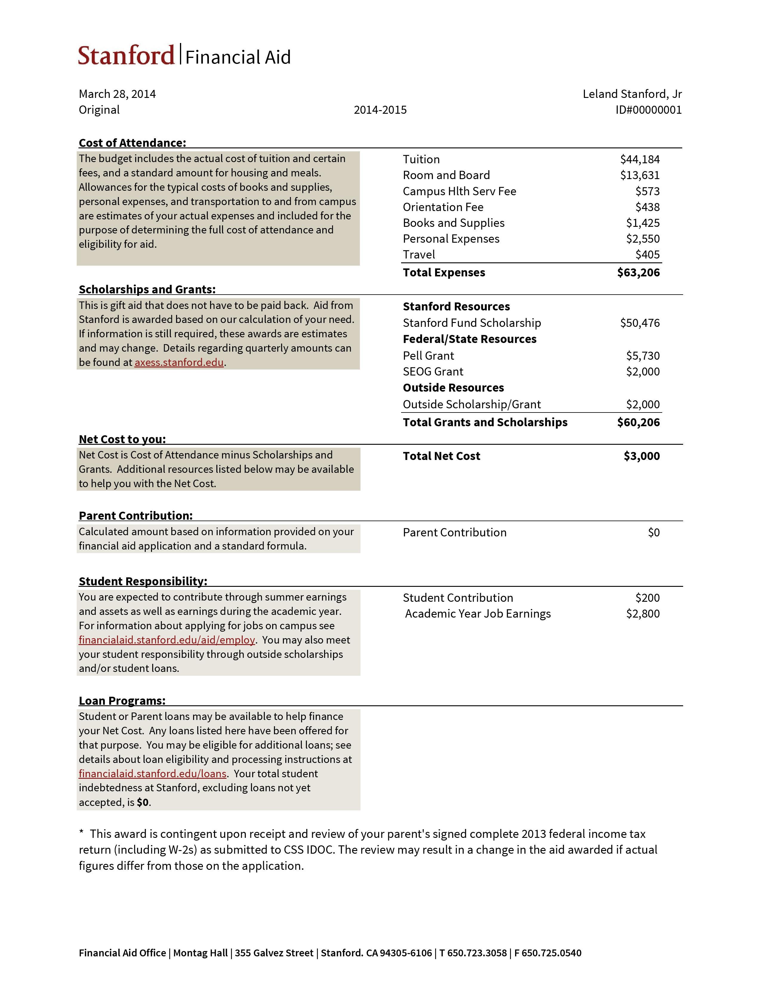 Sample Complaint Letter Against A Coach from cdn.kastatic.org