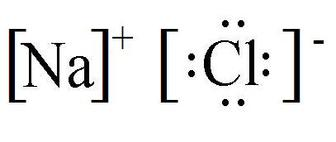 a sodium chloride ionic bond