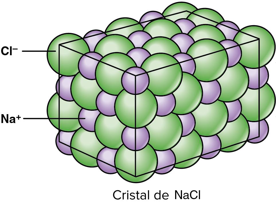 Teoría Atómica De Dalton Artículo Khan Academy