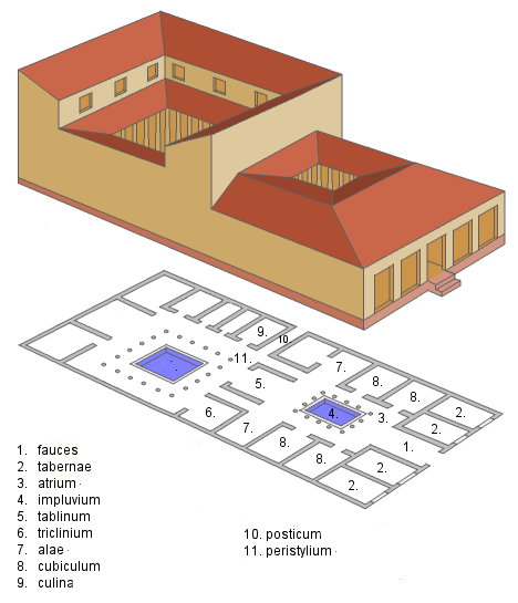 Simple Ancient Rome Map Labeled